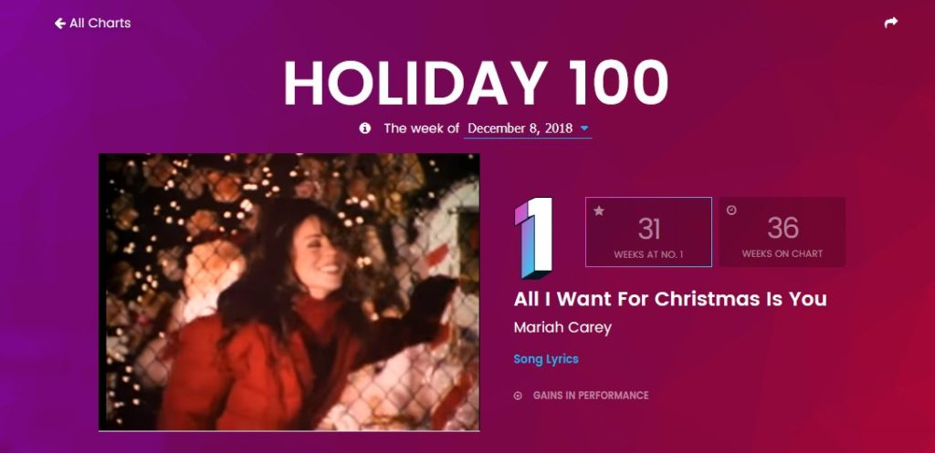 Mariah Carey - All I Want For Christmas Is You Tour - AccorHotels Arena, Paris - GuysAndPeople (4)